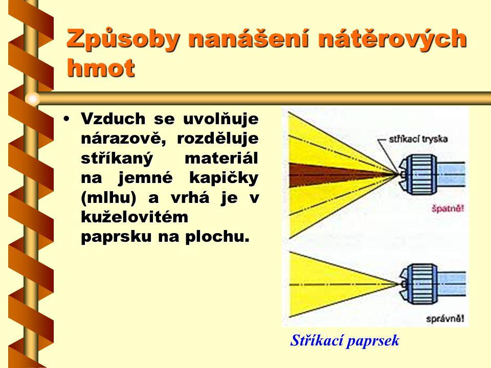 Elektrostatické nanášení nátěrových hmot Práškové nanášení nátěrových hmot je v principu stejné jako elektrostatické lakování.