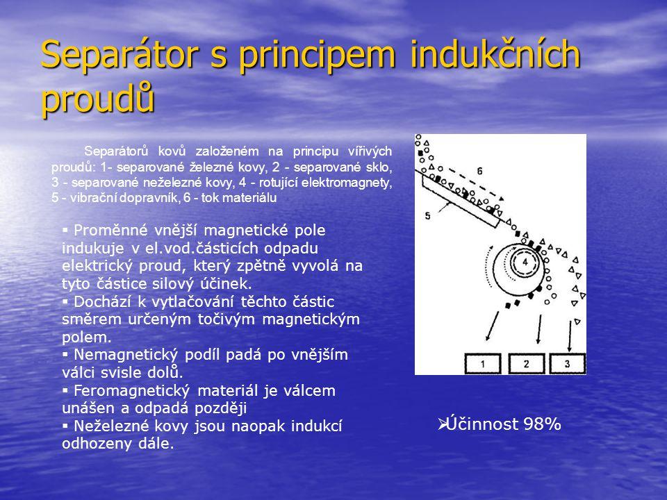 Separátor s principem indukčních proudů Separátorů kovů založeném na principu vířivých proudů: 1- separované železné kovy, 2 - separované sklo, 3 - se