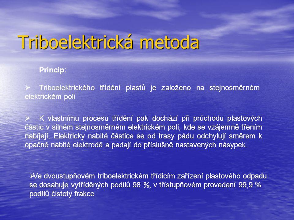 Triboelektrická metoda  K vlastnímu procesu třídění pak dochází při průchodu plastových částic v silném stejnosměrném elektrickém poli, kde se vzájem