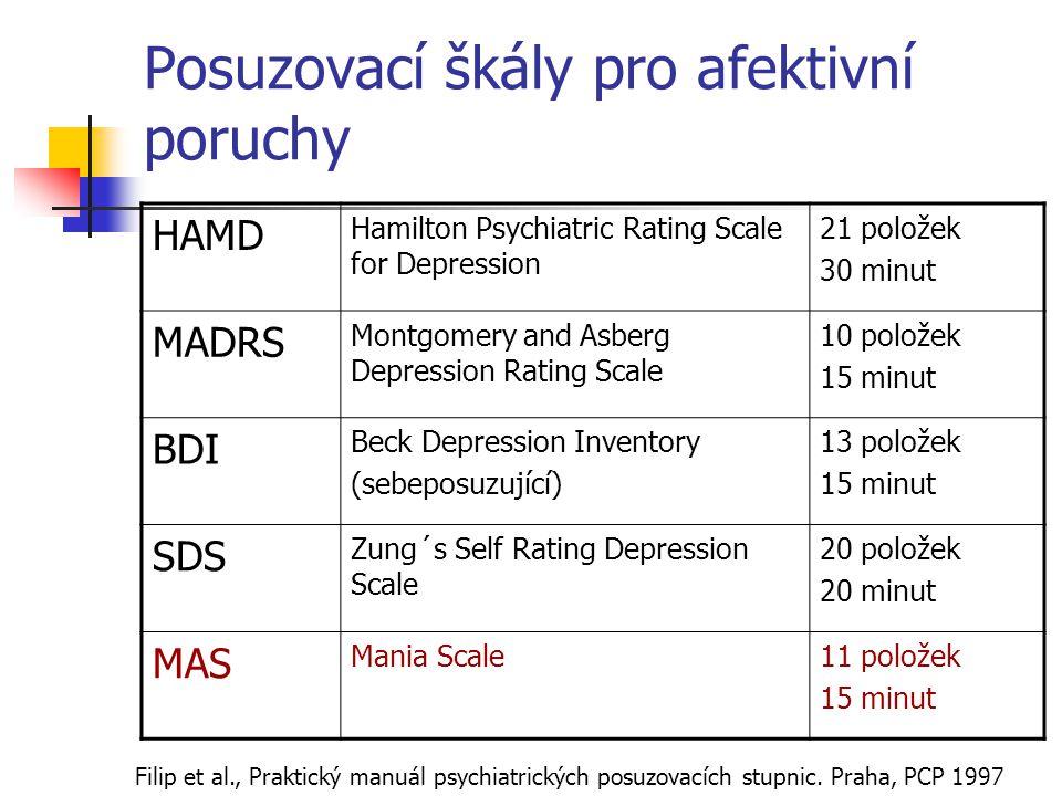 Posuzovací škály pro afektivní poruchy HAMD Hamilton Psychiatric Rating Scale for Depression 21 položek 30 minut MADRS Montgomery and Asberg Depressio
