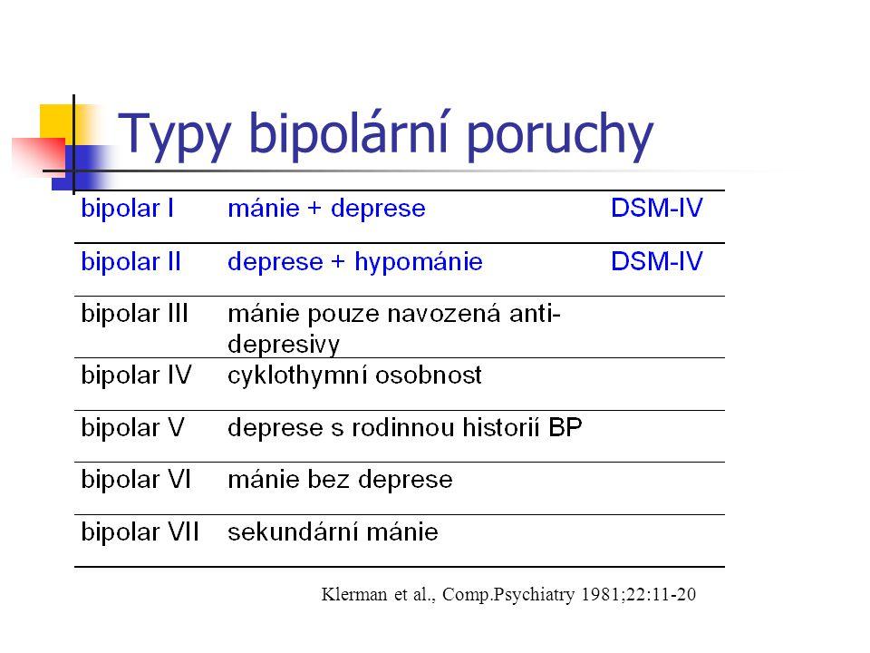 Typy bipolární poruchy Klerman et al., Comp.Psychiatry 1981;22:11-20