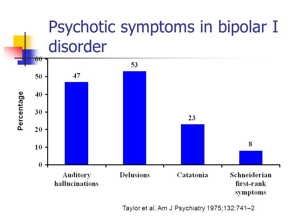 Psychotic symptoms in bipolar I disorder Taylor et al. Am J Psychiatry 1975;132:741–2