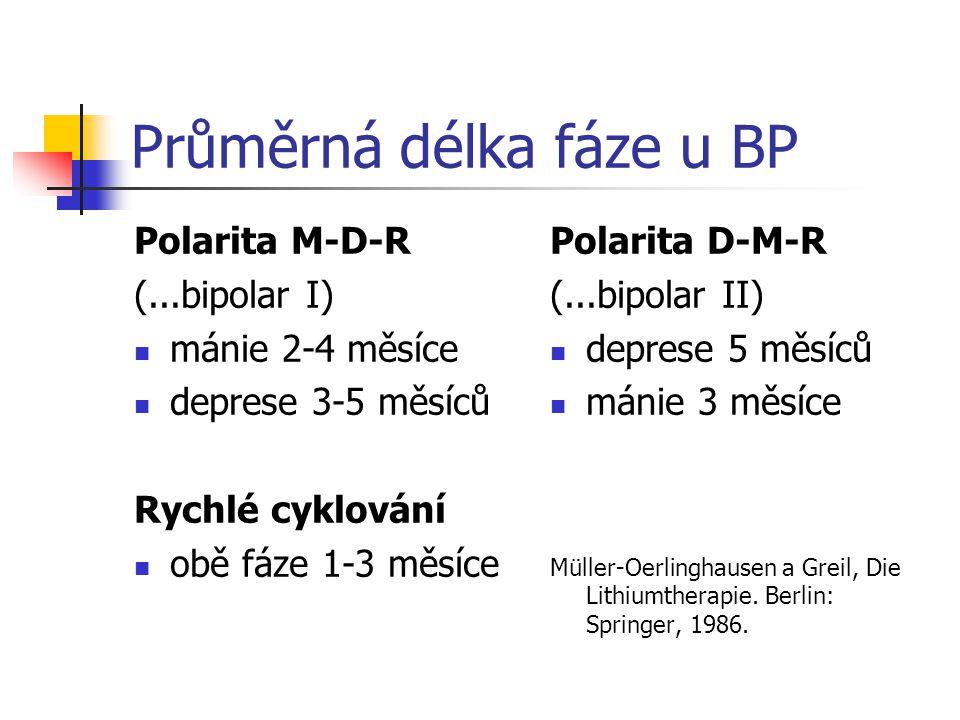 Průměrná délka fáze u BP Polarita M-D-R (...bipolar I) mánie 2-4 měsíce deprese 3-5 měsíců Rychlé cyklování obě fáze 1-3 měsíce Polarita D-M-R (...bip