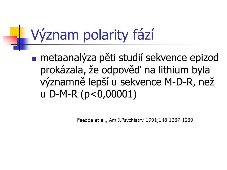 Význam polarity fází metaanalýza pěti studií sekvence epizod prokázala, že odpověď na lithium byla významně lepší u sekvence M-D-R, než u D-M-R (p<0,0