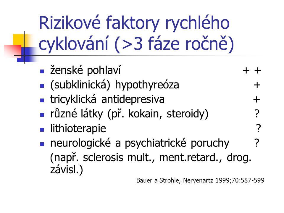 Rizikové faktory rychlého cyklování (>3 fáze ročně) ženské pohlaví + + (subklinická) hypothyreóza + tricyklická antidepresiva + různé látky (př. kokai