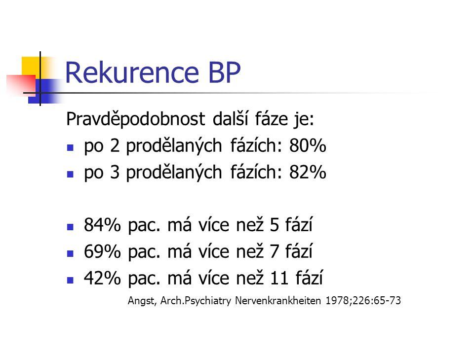 Rekurence BP Pravděpodobnost další fáze je: po 2 prodělaných fázích: 80% po 3 prodělaných fázích: 82% 84% pac. má více než 5 fází 69% pac. má více než