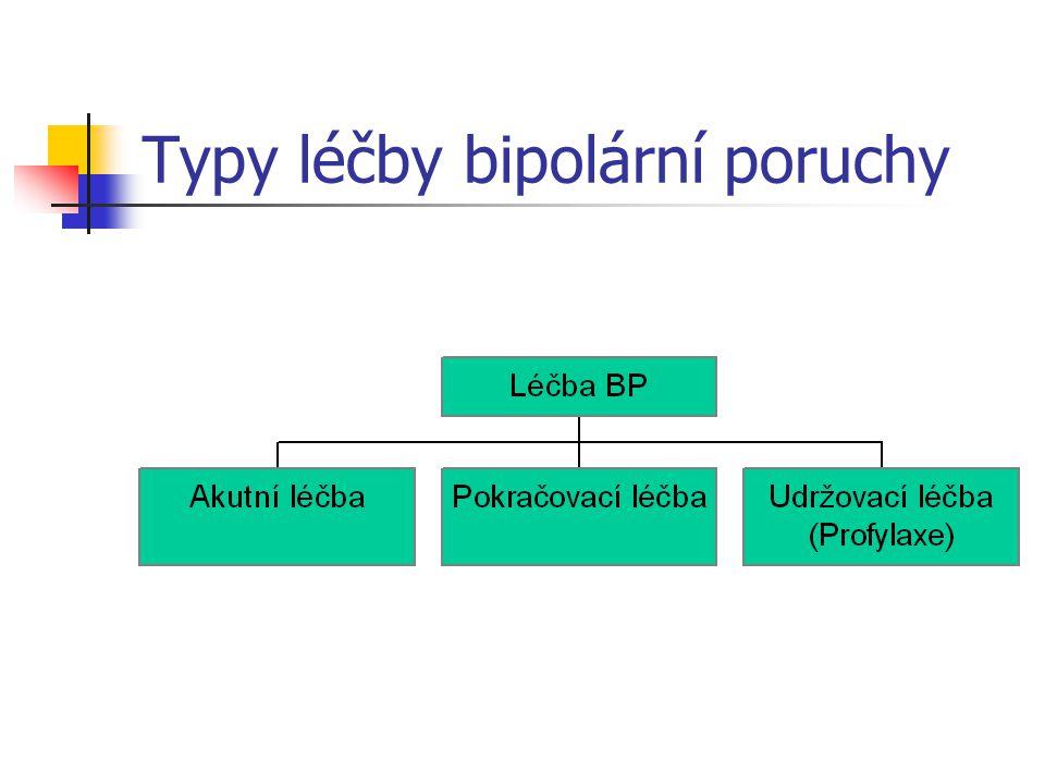 Typy léčby bipolární poruchy