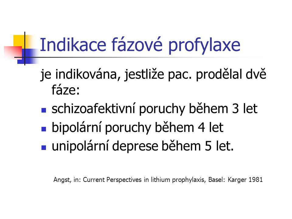 Indikace fázové profylaxe je indikována, jestliže pac. prodělal dvě fáze: schizoafektivní poruchy během 3 let bipolární poruchy během 4 let unipolární