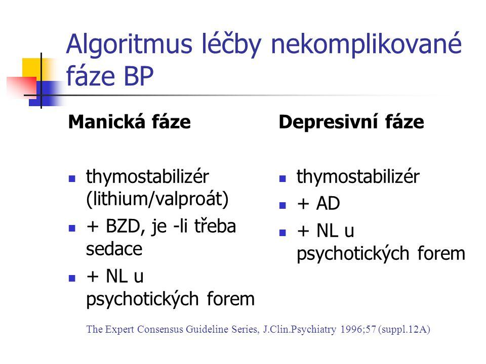 Algoritmus léčby nekomplikované fáze BP Manická fáze thymostabilizér (lithium/valproát) + BZD, je -li třeba sedace + NL u psychotických forem Depresiv