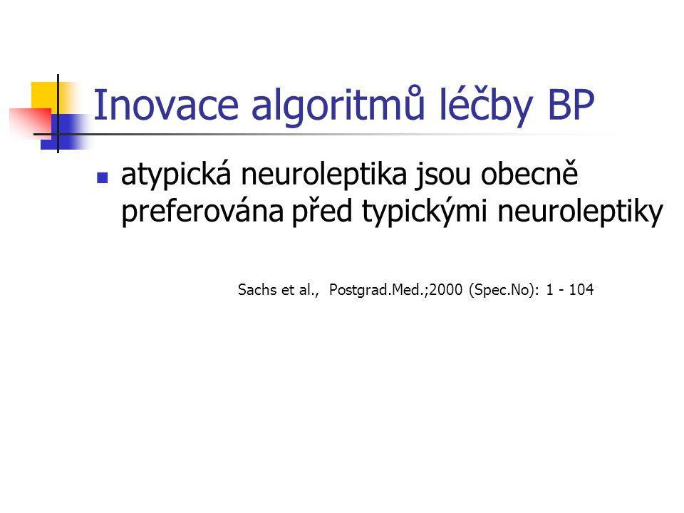Inovace algoritmů léčby BP atypická neuroleptika jsou obecně preferována před typickými neuroleptiky Sachs et al., Postgrad.Med.;2000 (Spec.No): 1 - 1