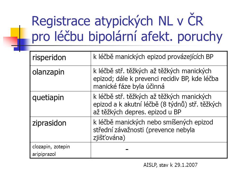 Registrace atypických NL v ČR pro léčbu bipolární afekt. poruchy risperidon k léčbě manických epizod provázejících BP olanzapin k léčbě stř. těžkých a