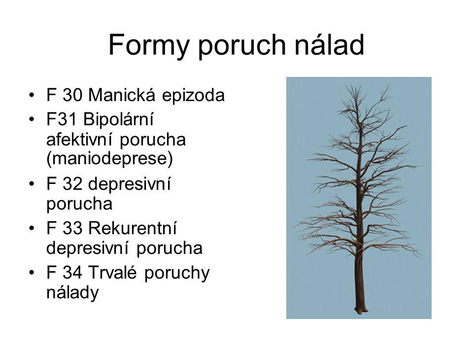 Formy poruch nálad F 30 Manická epizoda F31 Bipolární afektivní porucha (maniodeprese) F 32 depresivní porucha F 33 Rekurentní depresivní porucha F 3