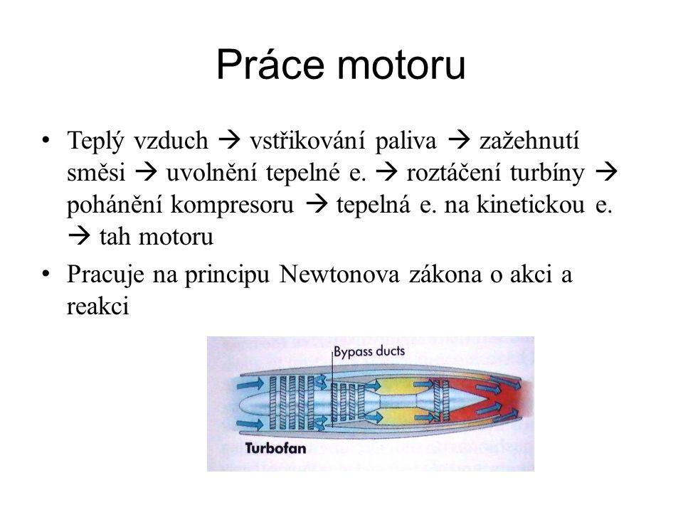Práce motoru Teplý vzduch  vstřikování paliva  zažehnutí směsi  uvolnění tepelné e.