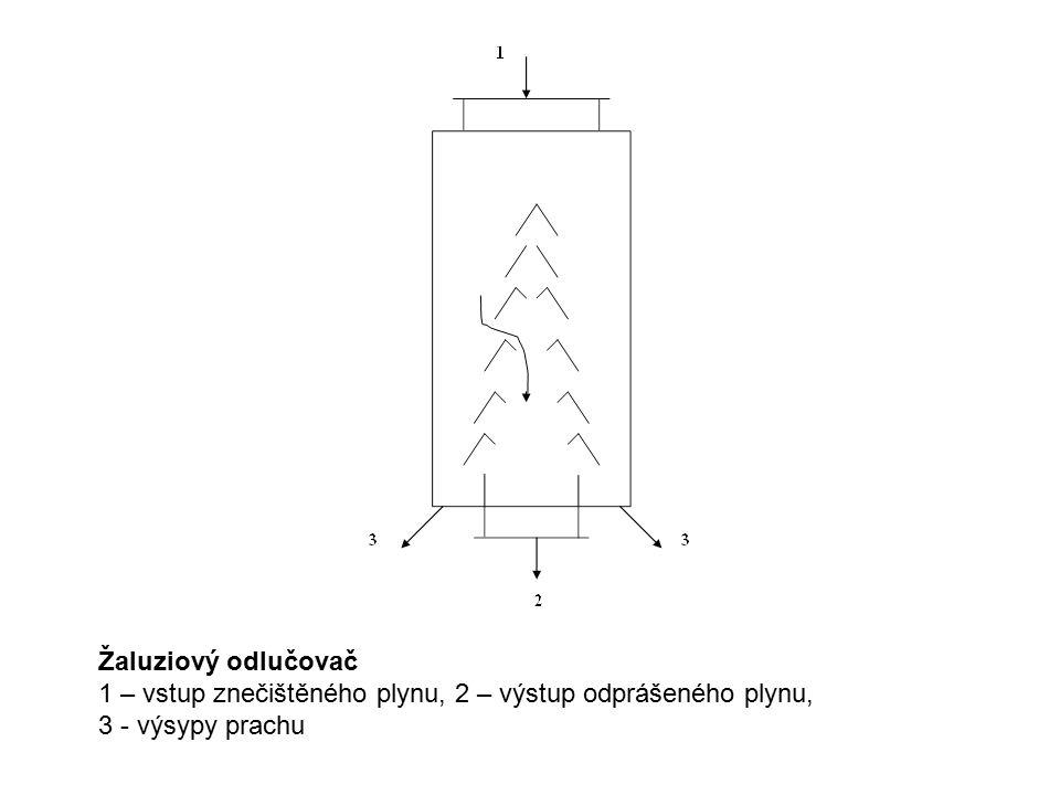 Žaluziový odlučovač 1 – vstup znečištěného plynu, 2 – výstup odprášeného plynu, 3 - výsypy prachu