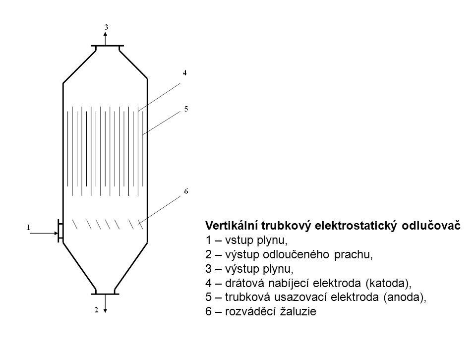 Vertikální trubkový elektrostatický odlučovač 1 – vstup plynu, 2 – výstup odloučeného prachu, 3 – výstup plynu, 4 – drátová nabíjecí elektroda (katoda), 5 – trubková usazovací elektroda (anoda), 6 – rozváděcí žaluzie