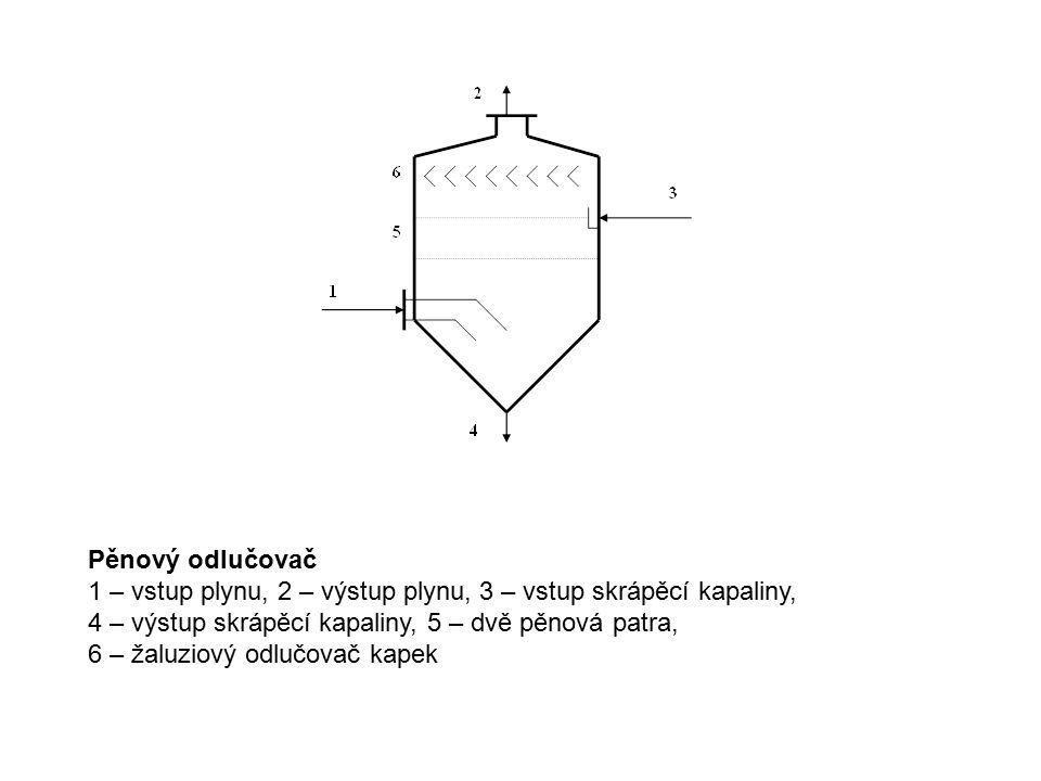 Pěnový odlučovač 1 – vstup plynu, 2 – výstup plynu, 3 – vstup skrápěcí kapaliny, 4 – výstup skrápěcí kapaliny, 5 – dvě pěnová patra, 6 – žaluziový odlučovač kapek