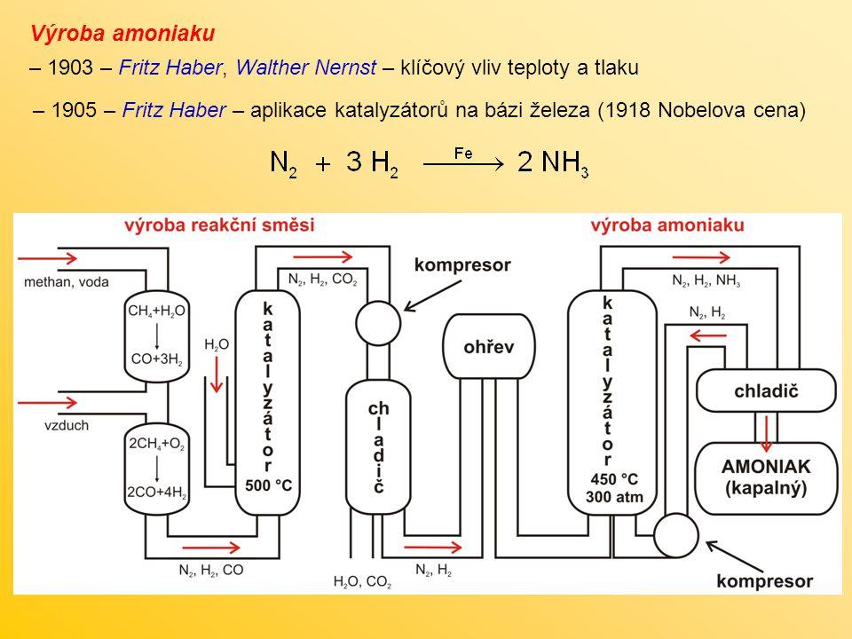 – 1903 – Fritz Haber, Walther Nernst – klíčový vliv teploty a tlaku Výroba amoniaku – 1905 – Fritz Haber – aplikace katalyzátorů na bázi železa (1918