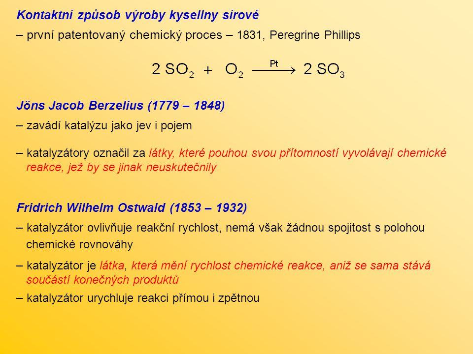 Kontaktní způsob výroby kyseliny sírové – první patentovaný chemický proces – 1831, Peregrine Phillips – katalyzátory označil za látky, které pouhou s