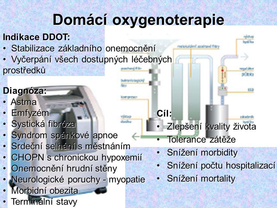 Domácí oxygenoterapie Cíl: Zlepšení kvality životaZlepšení kvality života Tolerance zátěžeTolerance zátěže Snížení morbiditySnížení morbidity Snížení