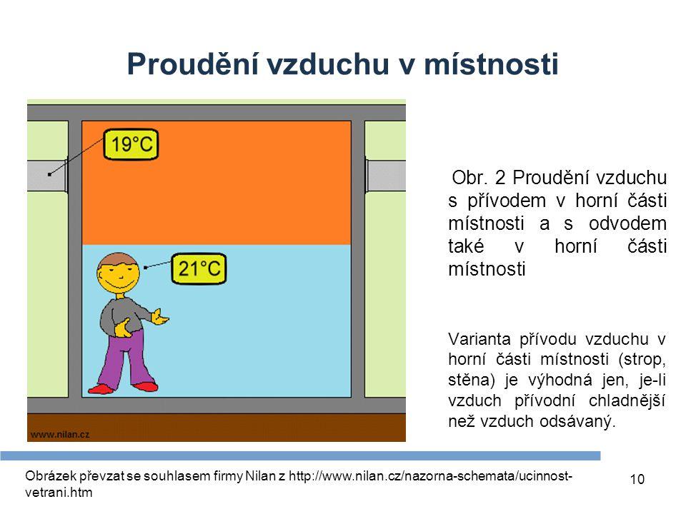 10 Proudění vzduchu v místnosti Obrázek převzat se souhlasem firmy Nilan z http://www.nilan.cz/nazorna-schemata/ucinnost- vetrani.htm Obr. 2 Proudění