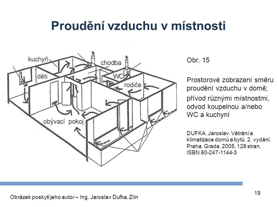 19 Proudění vzduchu v místnosti Obr. 15 Prostorové zobrazení směru proudění vzduchu v domě; přívod různými místnostmi, odvod koupelnou a/nebo WC a kuc