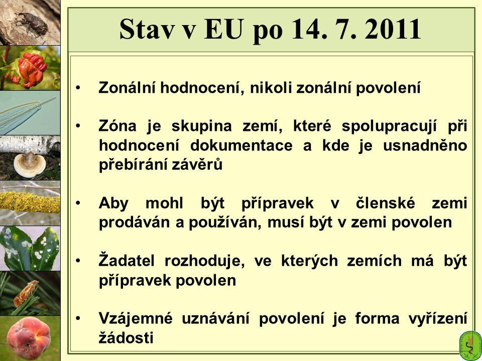 Stav v EU po 14. 7. 2011 Zonální hodnocení, nikoli zonální povolení Zóna je skupina zemí, které spolupracují při hodnocení dokumentace a kde je usnadn