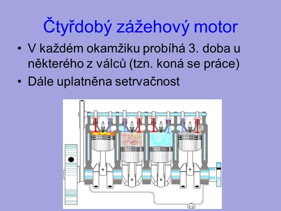 Čtyřdobý zážehový motor V každém okamžiku probíhá 3.