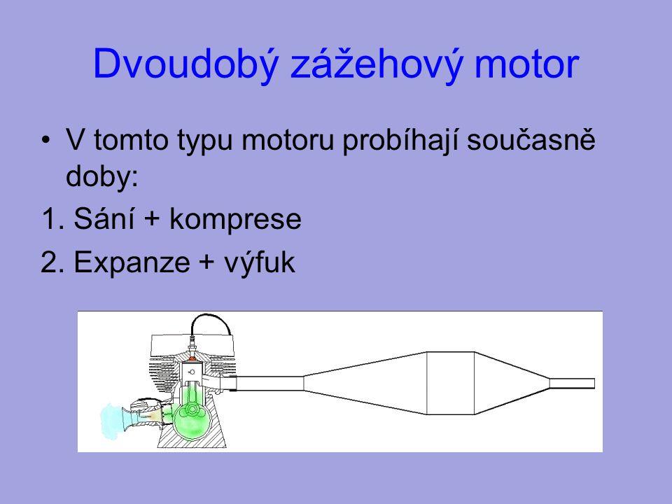 Dvoudobý zážehový motor V tomto typu motoru probíhají současně doby: 1. Sání + komprese 2. Expanze + výfuk