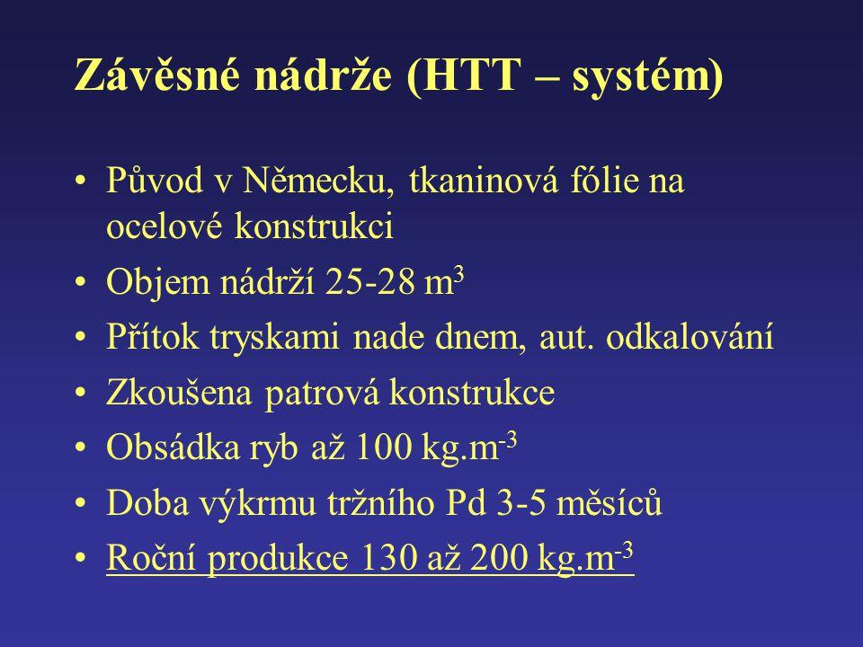 Závěsné nádrže (HTT – systém) Původ v Německu, tkaninová fólie na ocelové konstrukci Objem nádrží 25-28 m 3 Přítok tryskami nade dnem, aut. odkalování