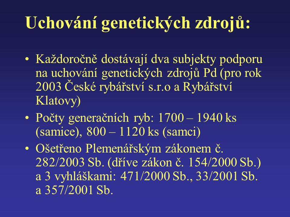 Uchování genetických zdrojů: Každoročně dostávají dva subjekty podporu na uchování genetických zdrojů Pd (pro rok 2003 České rybářství s.r.o a Rybářst