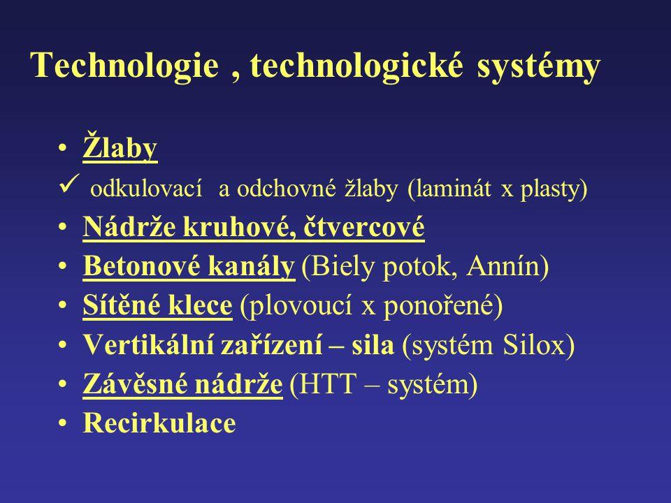 Technologie, technologické systémy Žlaby odkulovací a odchovné žlaby (laminát x plasty) Nádrže kruhové, čtvercové Betonové kanály (Biely potok, Annín)