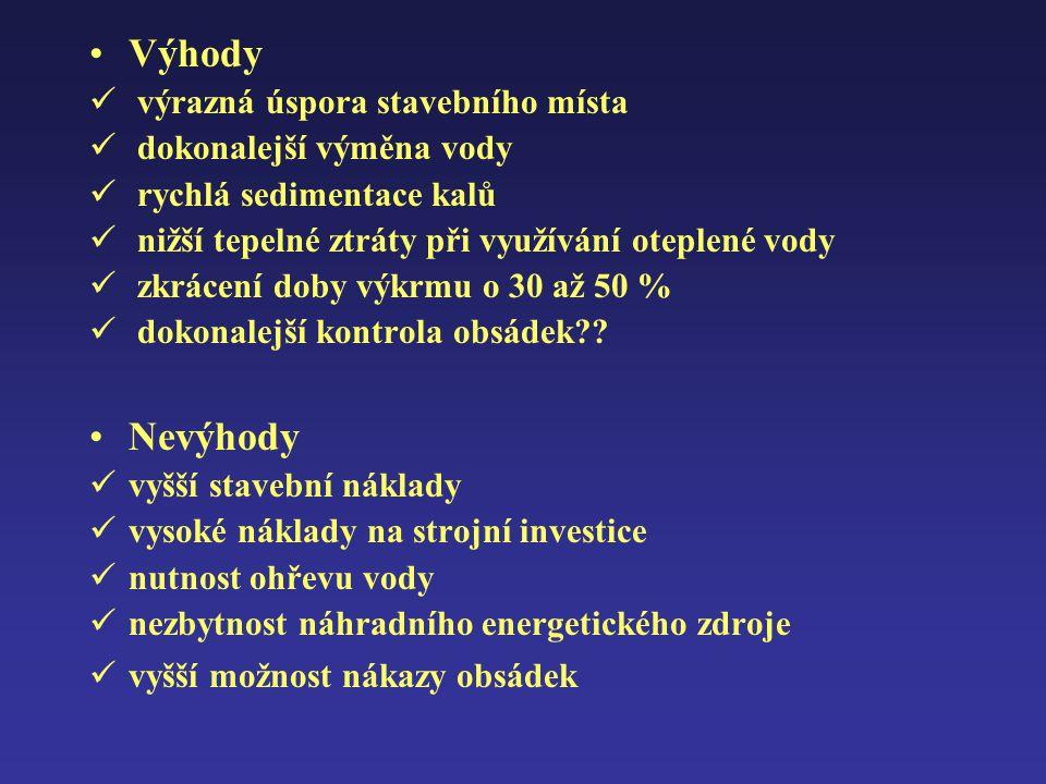 Produkce a výlovek lososovitých v ČR