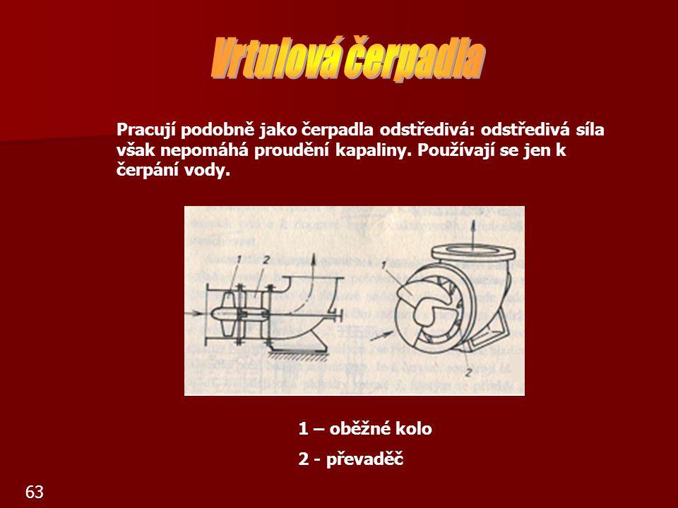 63 Pracují podobně jako čerpadla odstředivá: odstředivá síla však nepomáhá proudění kapaliny. Používají se jen k čerpání vody. 1 – oběžné kolo 2 - pře