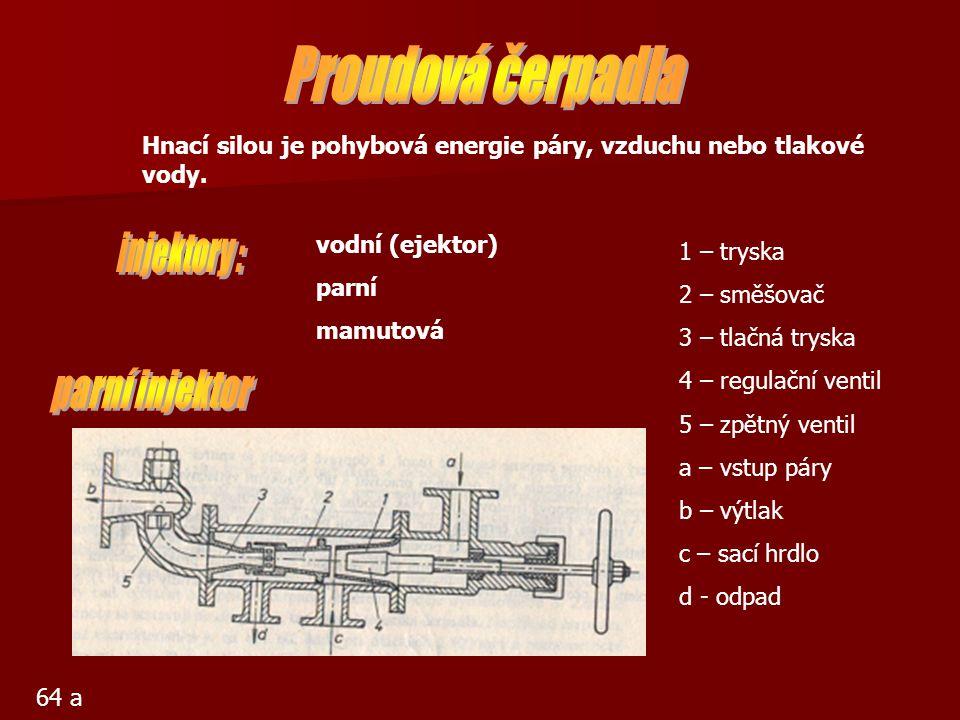 64 a Hnací silou je pohybová energie páry, vzduchu nebo tlakové vody. vodní (ejektor) parní mamutová 1 – tryska 2 – směšovač 3 – tlačná tryska 4 – reg