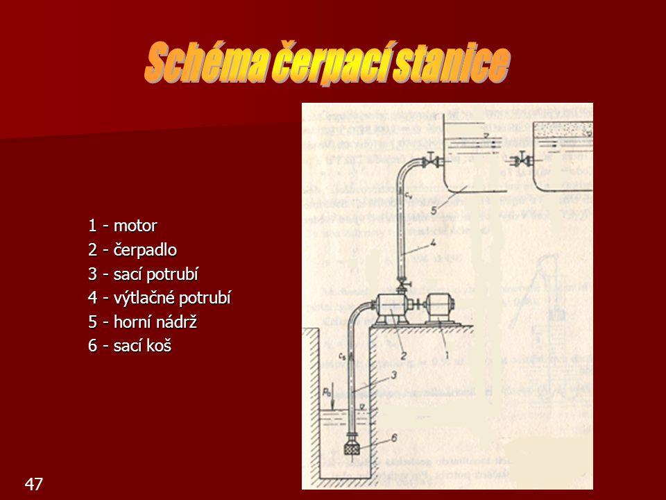 1 - motor 2 - čerpadlo 3 - sací potrubí 4 - výtlačné potrubí 5 - horní nádrž 6 - sací koš 47