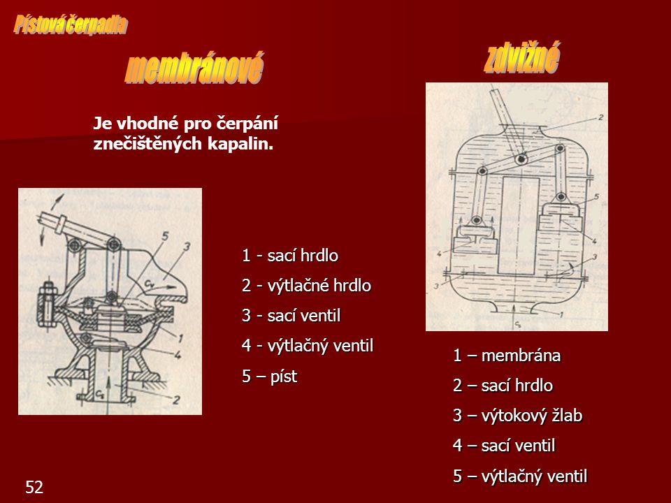 52 1 - sací hrdlo 2 - výtlačné hrdlo 3 - sací ventil 4 - výtlačný ventil 5 – píst 1 – membrána 2 – sací hrdlo 3 – výtokový žlab 4 – sací ventil 5 – vý