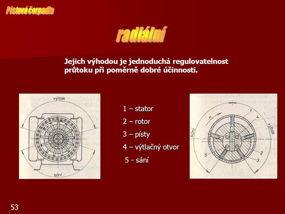 54 1 – stator 2 – rotor 3 – píst 4 – unášecí deska 5 – rozváděcí deska 6 – výtlak 7 - sání Rotor má na roztečné kružnici díry, v nichž se pohybují písty.