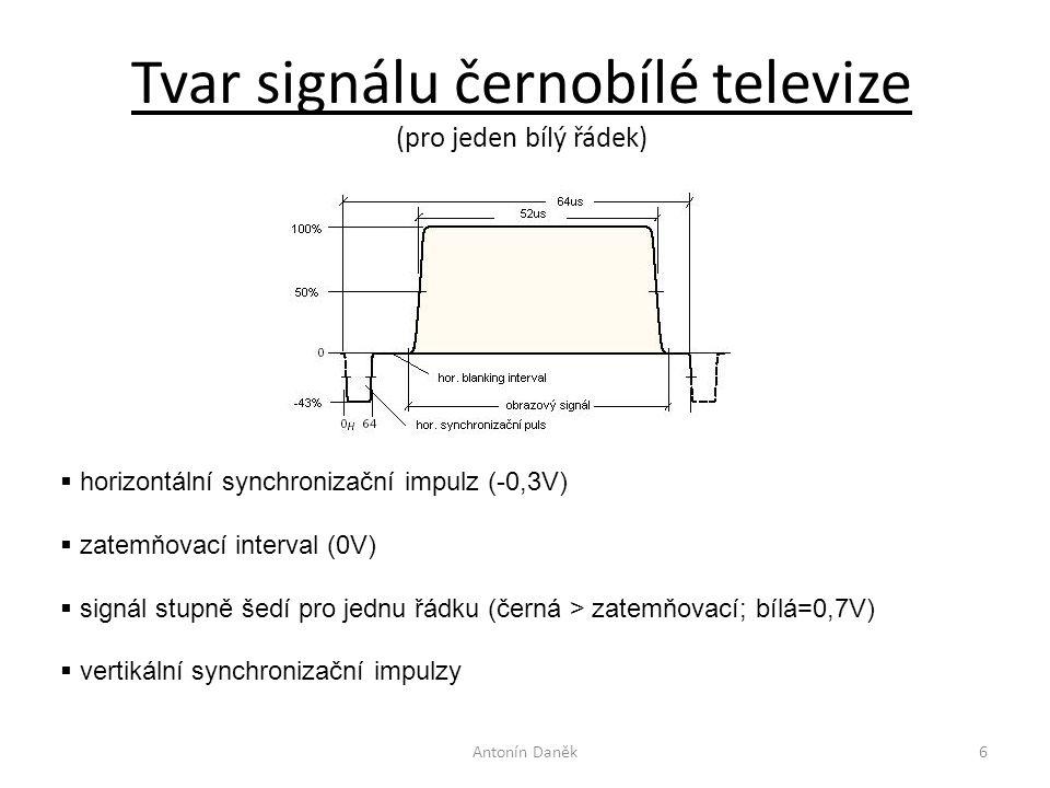 Tvar signálu černobílé televize (pro jeden bílý řádek) Antonín Daněk6  horizontální synchronizační impulz (-0,3V)  zatemňovací interval (0V)  signá