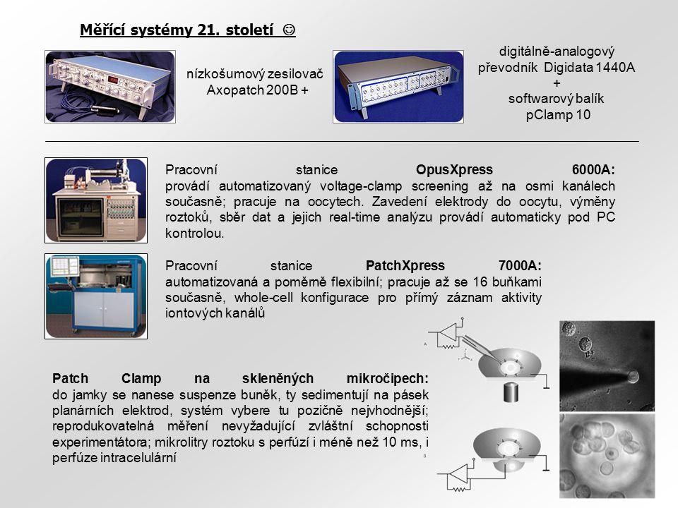 nízkošumový zesilovač Axopatch 200B + digitálně-analogový převodník Digidata 1440A + softwarový balík pClamp 10 Měřící systémy 21. století Pracovní st