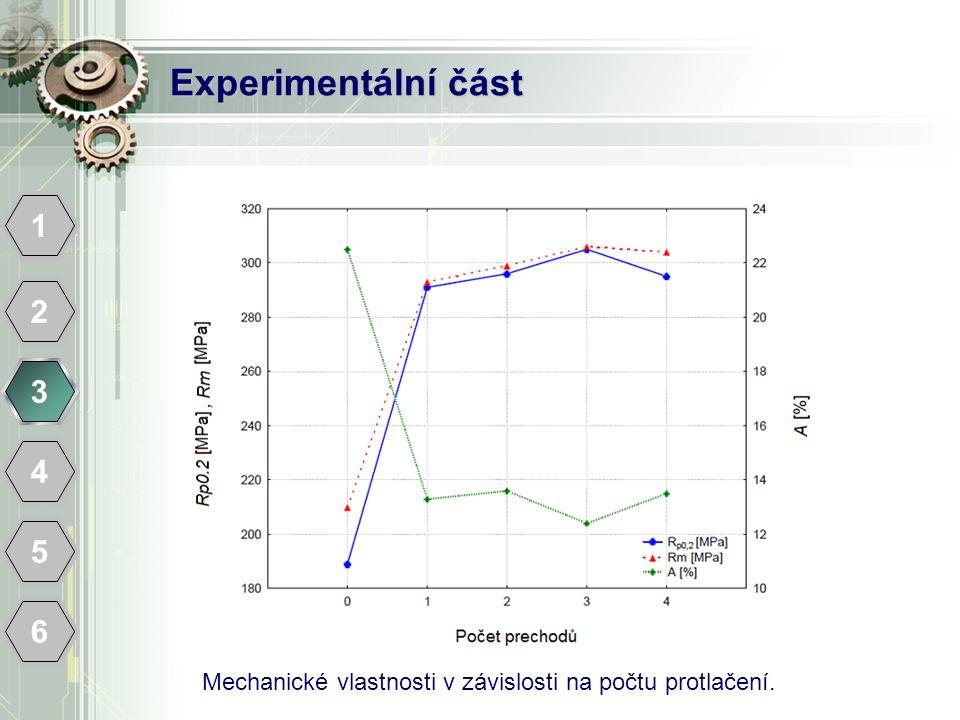 Experimentální část 1 2 3 4 5 6 Mechanické vlastnosti v závislosti na počtu protlačení.