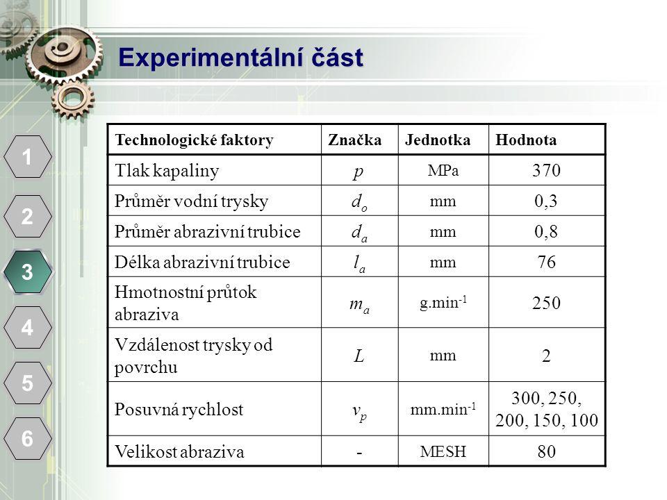 Experimentální část 1 2 3 4 5 6 Technologické faktoryZnačkaJednotkaHodnota Tlak kapalinyp MPa 370 Průměr vodní tryskydodo mm 0,3 Průměr abrazivní trubicedada mm 0,8 Délka abrazivní trubicelala mm 76 Hmotnostní průtok abraziva mama g.min -1 250 Vzdálenost trysky od povrchu L mm 2 Posuvná rychlostvpvp mm.min -1 300, 250, 200, 150, 100 Velikost abraziva- MESH 80