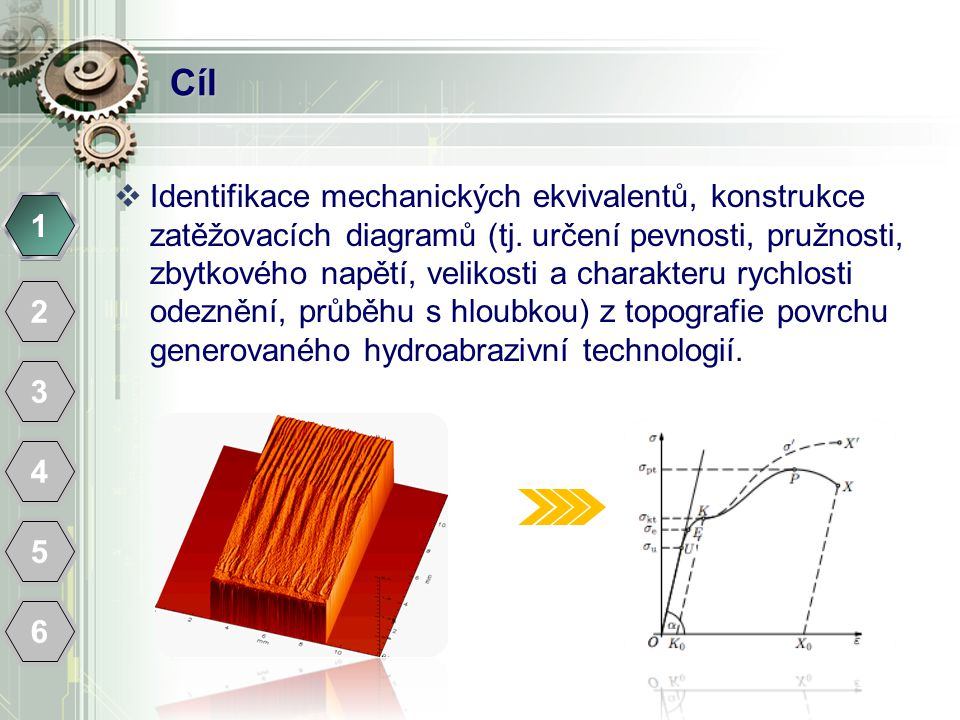 Cíl  Identifikace mechanických ekvivalentů, konstrukce zatěžovacích diagramů (tj. určení pevnosti, pružnosti, zbytkového napětí, velikosti a charakte