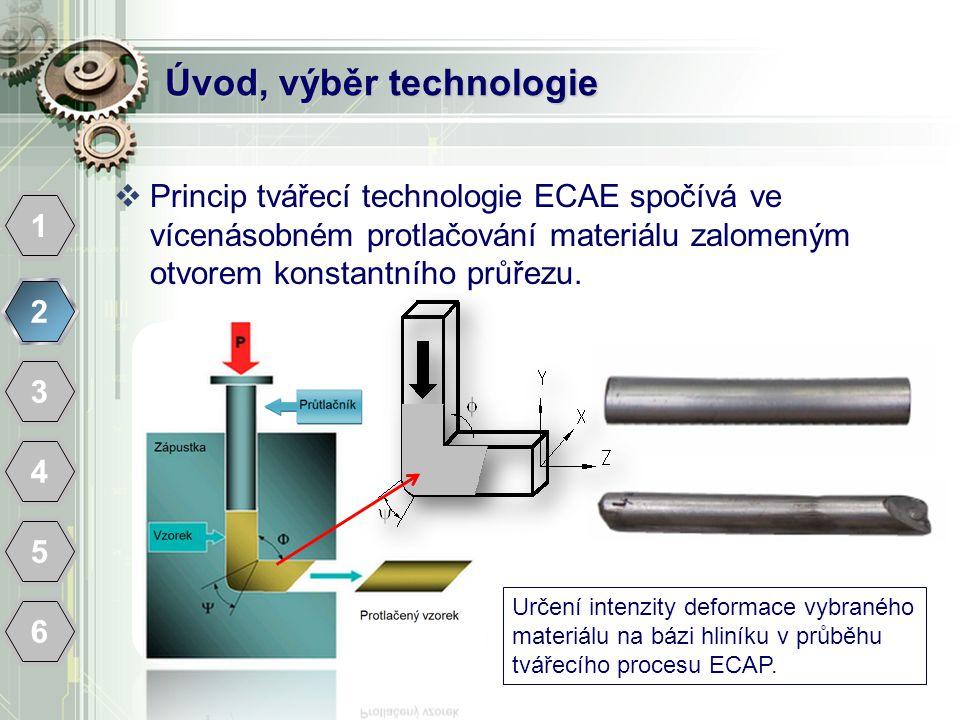 Úvod, výběr technologie 1 2 3 4 5 6  Princip tvářecí technologie ECAE spočívá ve vícenásobném protlačování materiálu zalomeným otvorem konstantního průřezu.