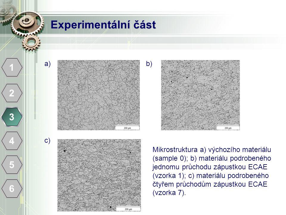 Experimentální část 1 2 3 4 5 6 Mikrostruktura a) výchozího materiálu (sample 0); b) materiálu podrobeného jednomu průchodu zápustkou ECAE (vzorka 1); c) materiálu podrobeného čtyřem průchodům zápustkou ECAE (vzorka 7).