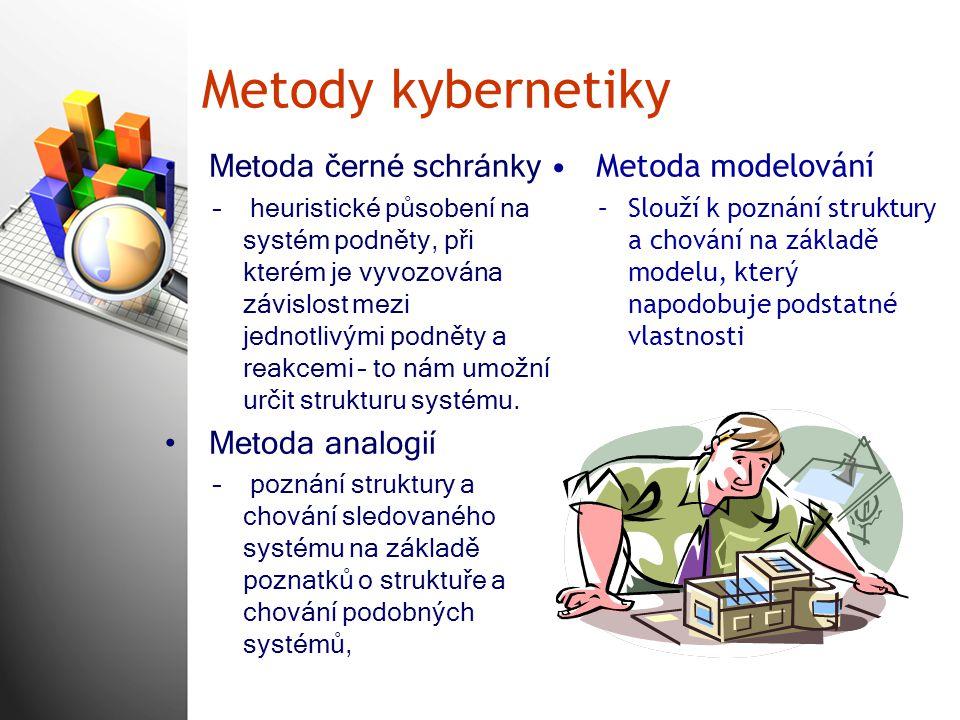 Metody kybernetiky Metoda černé schránky – heuristické působení na systém podněty, při kterém je vyvozována závislost mezi jednotlivými podněty a reakcemi – to nám umožní určit strukturu systému.