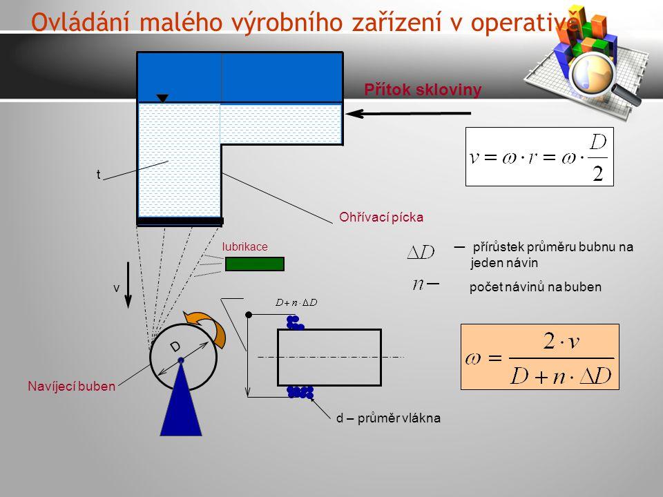 Ovládání malého výrobního zařízení v operativě Přítok skloviny Ohřívací pícka lubrikace v t Navíjecí buben d – průměr vlákna D — přírůstek průměru bubnu na jeden návin počet návinů na buben