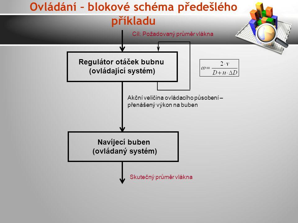 Ovládání – blokové schéma předešlého příkladu Regulátor otáček bubnu (ovládající systém) Akční veličina ovládacího působení – přenášený výkon na buben Navíjecí buben (ovládaný systém) Cíl: Požadovaný průměr vlákna Skutečný průměr vlákna