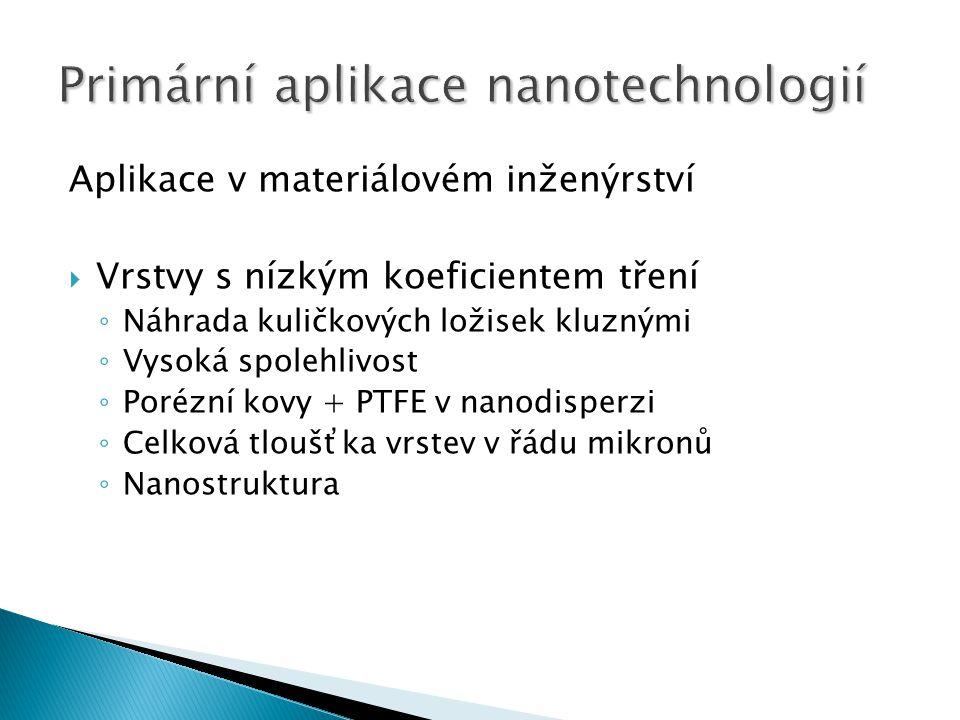 Aplikace v materiálovém inženýrství  Vrstvy s nízkým koeficientem tření ◦ Náhrada kuličkových ložisek kluznými ◦ Vysoká spolehlivost ◦ Porézní kovy + PTFE v nanodisperzi ◦ Celková tloušťka vrstev v řádu mikronů ◦ Nanostruktura