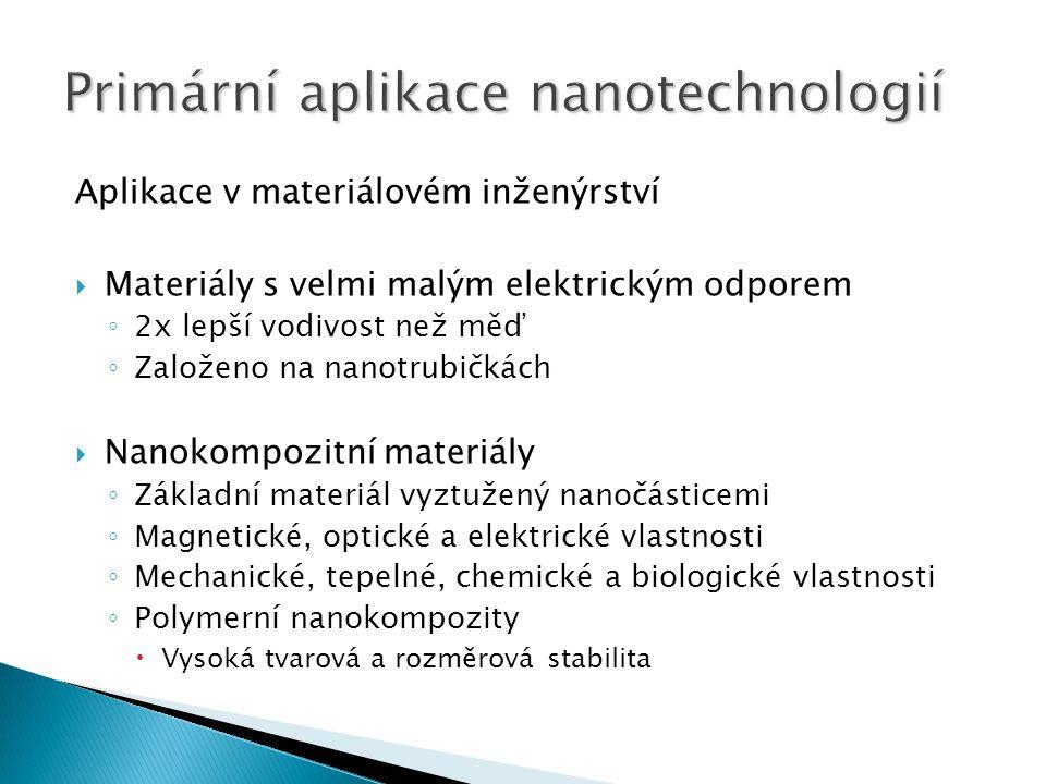 Aplikace v materiálovém inženýrství  Materiály s velmi malým elektrickým odporem ◦ 2x lepší vodivost než měď ◦ Založeno na nanotrubičkách  Nanokompozitní materiály ◦ Základní materiál vyztužený nanočásticemi ◦ Magnetické, optické a elektrické vlastnosti ◦ Mechanické, tepelné, chemické a biologické vlastnosti ◦ Polymerní nanokompozity  Vysoká tvarová a rozměrová stabilita