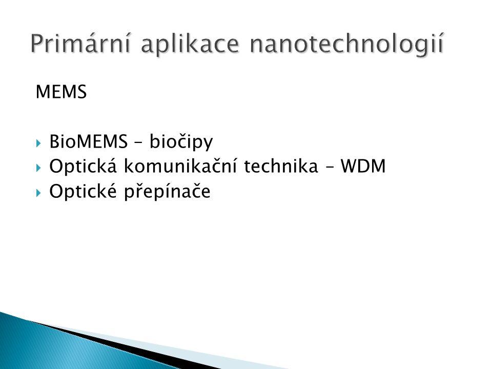 MEMS  BioMEMS – biočipy  Optická komunikační technika – WDM  Optické přepínače